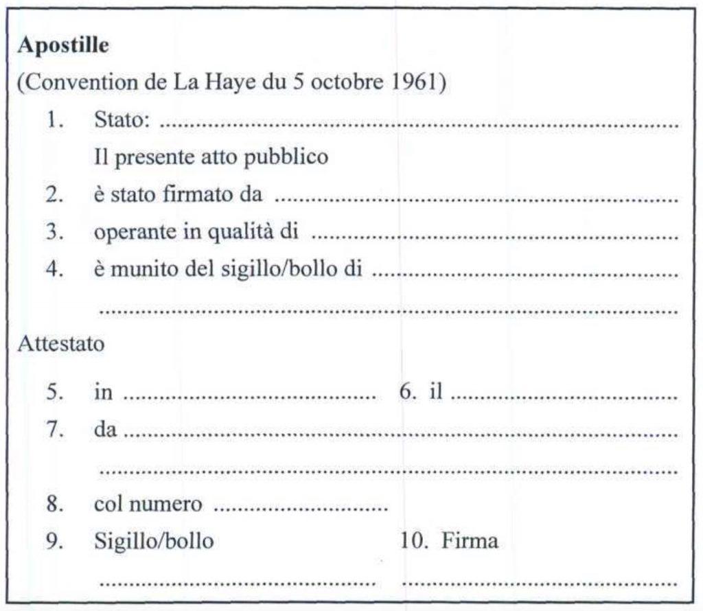 Convenzione dell'Aia Apostille_Mediazione LInguistica