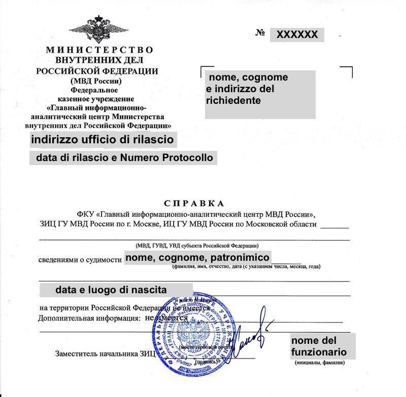 Traduzione giurata a Pescara del certificato penale russo